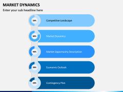 Market Dynamics PPT Slide 10