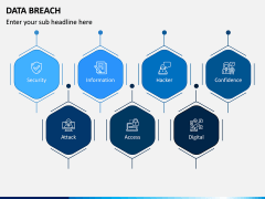 Data Breach PPT Slide 9