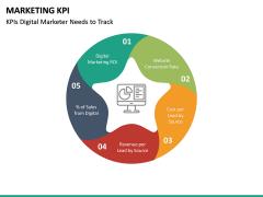 Marketing KPI PPT Slide 23