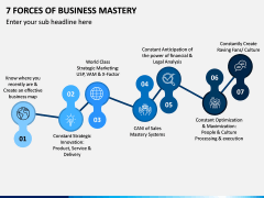 7 Forces of Business Mastery PPT Slide 2
