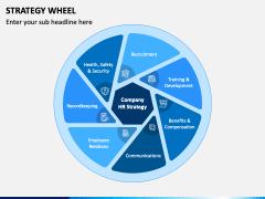 Strategy Wheel PPT Slide 3
