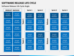 Software Release Lifecycle PPT Slide 4