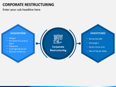 Corporate Restructuring PPT Slide 3