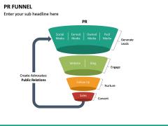 PR Funnel PPT Slide 3