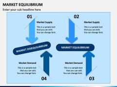 Market Equilibrium PPT Slide 2