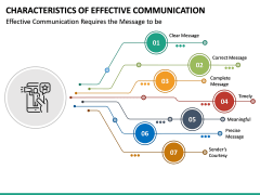 Characteristics of Effective Communication PPT Slide 3