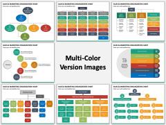 Sales and Marketing Organization Chart MC Combined