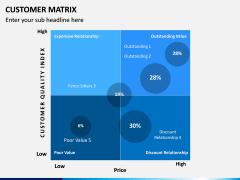 Customer Matrix PPT Slide 7