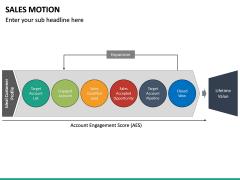 Sales Motion PPT Slide 18