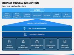 Business Process Integration PPT Slide 6
