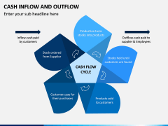 Cash Inflow and Outflow PPT Slide 4