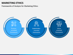 Marketing Ethics PPT Slide 5