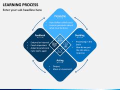 Learning Process PPT Slide 9