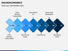 Macroeconomics PPT Slide 1