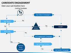 Candidate Engagement PPT Slide 7