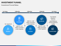 Investment Funnel PPT Slide 6