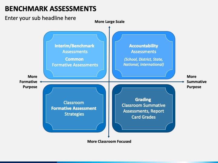 Benchmark Assessments PPT Slide 1