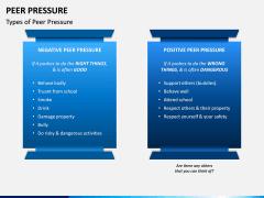 Peer Pressure PPT Slide 2