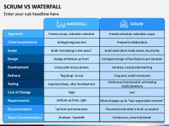 SCRUM Vs Waterfall PPT Slide 2
