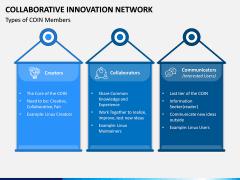 Collaborative Innovation Network PPT Slide 5