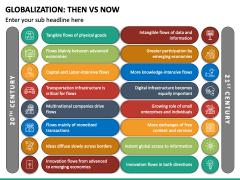 Globalization: Then Vs Now PPT Slide 2