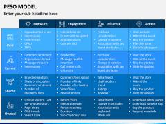 PESO Model PPT Slide 2