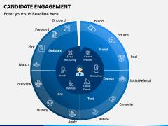 Candidate Engagement PPT Slide 2