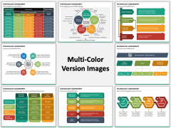 Technology Assessment Multicolor Combined