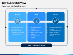 360 Customer View PPT Slide 8