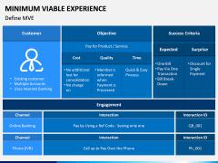 Minimum Viable Experience PPT Slide 8