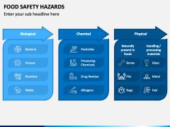 Food Safety Hazards PPT Slide 2