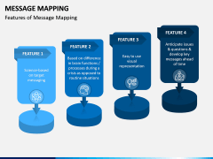 Message Mapping PPT Slide 4