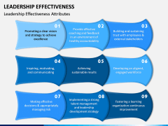 Leadership Effectiveness PPT Slide 5