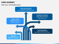 User Journey PPT Slide 4