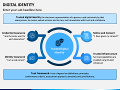 Digital Identity PPT Slide 1