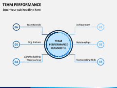 Team Performance PPT Slide 6