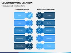 Customer Value Creation PPT Slide 11