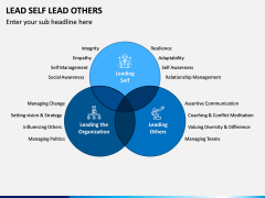 Lead Self Lead Others PPT Slide 2