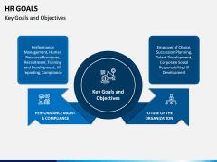 HR Goals PPT Slide 2