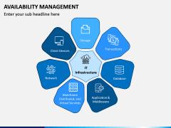 Availability Management PPT Slide 5