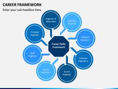 Career Framework PPT Slide 10