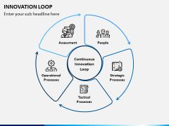 Innovation Loop PPT Slide 7