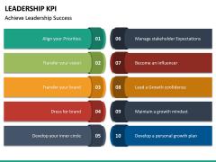 Leadership KPI PPT Slide 6