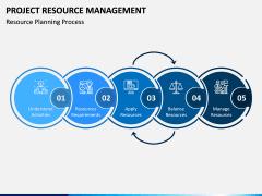 Project Resource Management PPT Slide 2