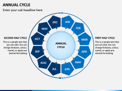Annual Cycle PPT Slide 5