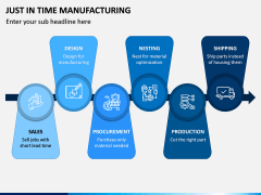 Just In Time (JIT) Manufacturing PPT Slide 8