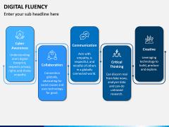Digital Fluency PPT Slide 2