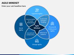 Agile Mindset PPT Slide 2