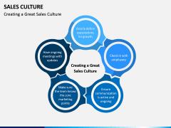 Sales Culture PPT Slide 1