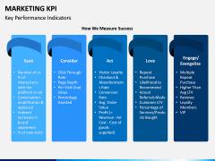 Marketing KPI PPT Slide 8